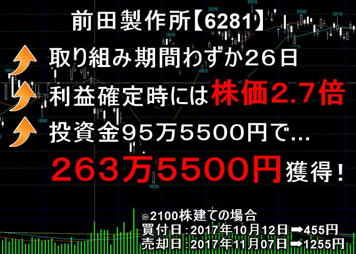 前田製作所の上昇実績