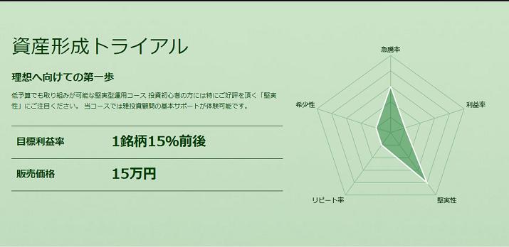 """""""雅投資顧問のトライアルコース"""""""