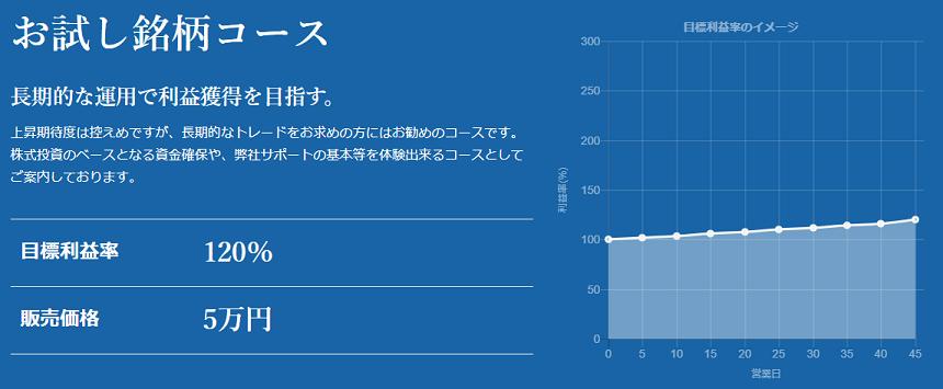 """""""雅投資顧問のお試し銘柄コース"""""""
