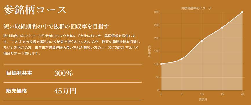 """""""雅投資顧問の参銘柄コース"""""""