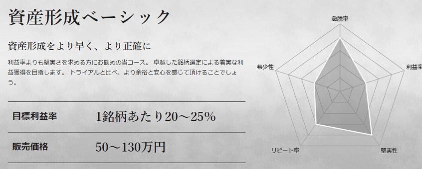 """""""雅投資顧問のベーシックコース"""""""