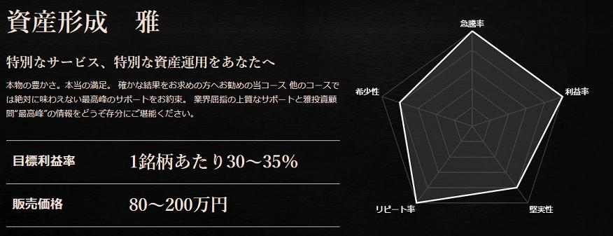 """""""雅投資顧問の資産形成「雅」"""""""