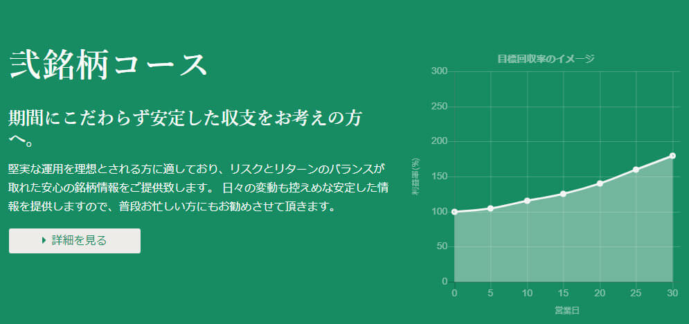 """""""雅投資顧問の弐銘柄コース"""""""